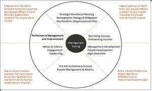6 strategic areas